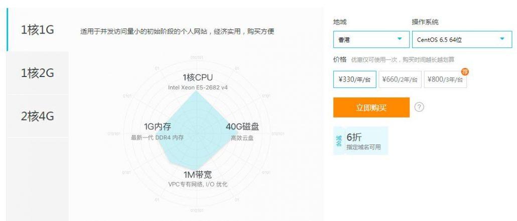 友浩网站给客户买的这款云服务器的价格和配置。